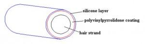 Silicone image
